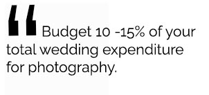 budget for wedding photography